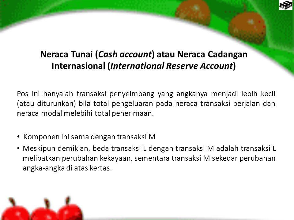 Neraca Tunai (Cash account) atau Neraca Cadangan Internasional (International Reserve Account)