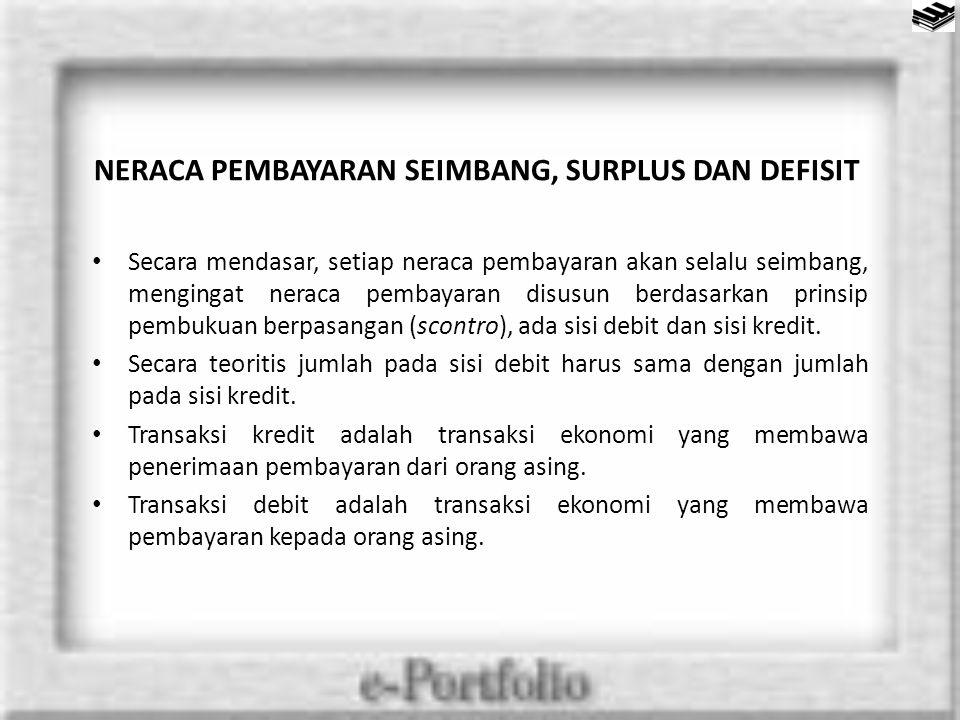 NERACA PEMBAYARAN SEIMBANG, SURPLUS DAN DEFISIT