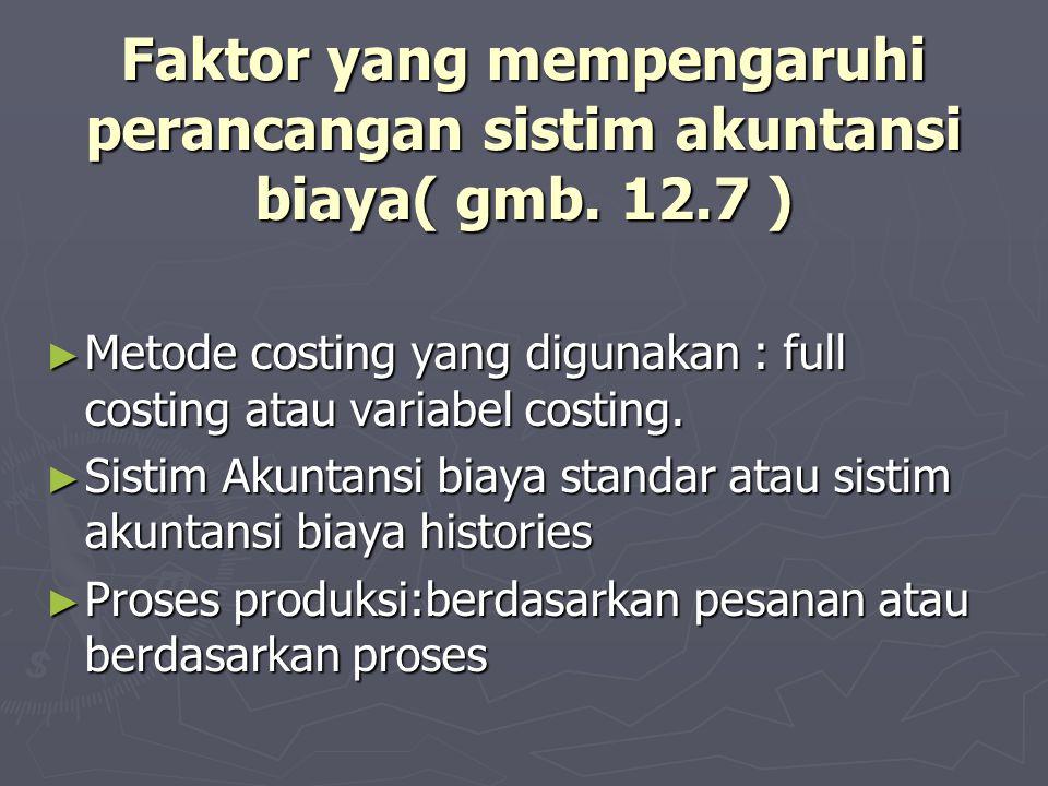 Faktor yang mempengaruhi perancangan sistim akuntansi biaya( gmb. 12