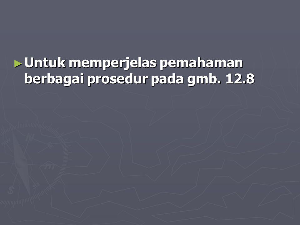 Untuk memperjelas pemahaman berbagai prosedur pada gmb. 12.8