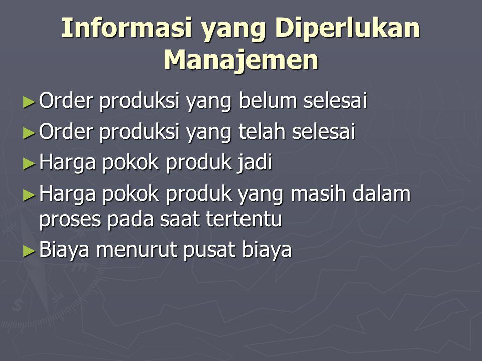 Informasi yang Diperlukan Manajemen