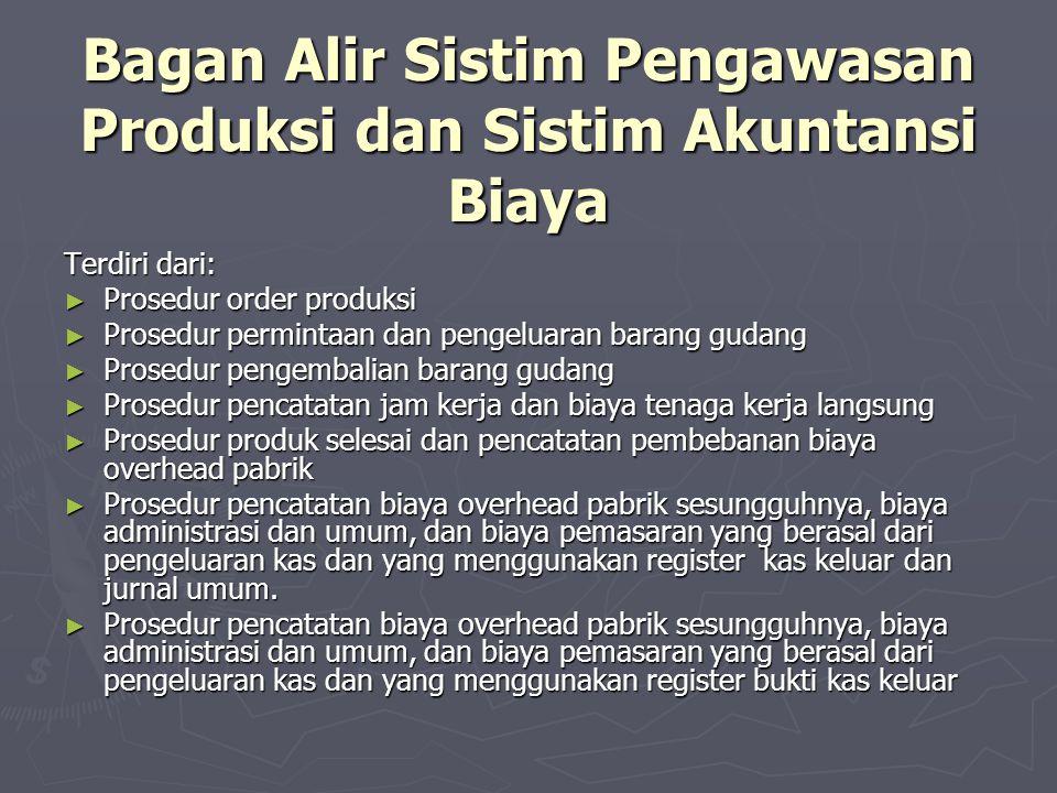 Bagan Alir Sistim Pengawasan Produksi dan Sistim Akuntansi Biaya