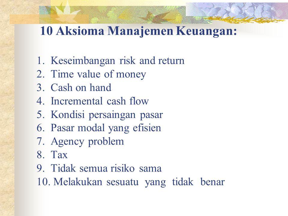 10 Aksioma Manajemen Keuangan: 1. Keseimbangan risk and return 2