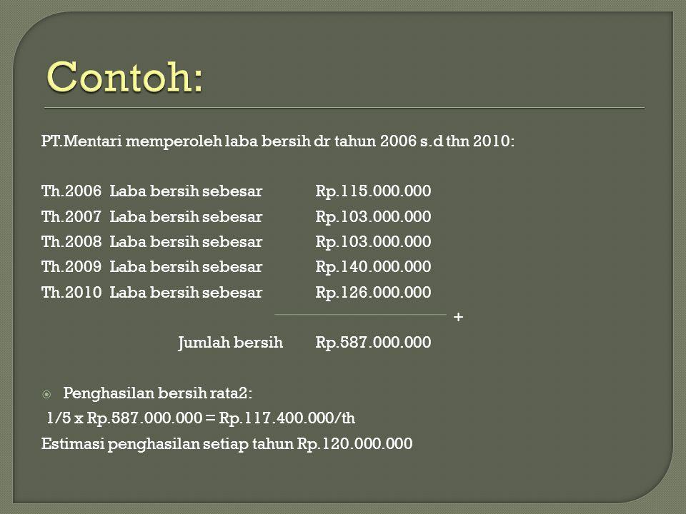 Contoh: PT.Mentari memperoleh laba bersih dr tahun 2006 s.d thn 2010: