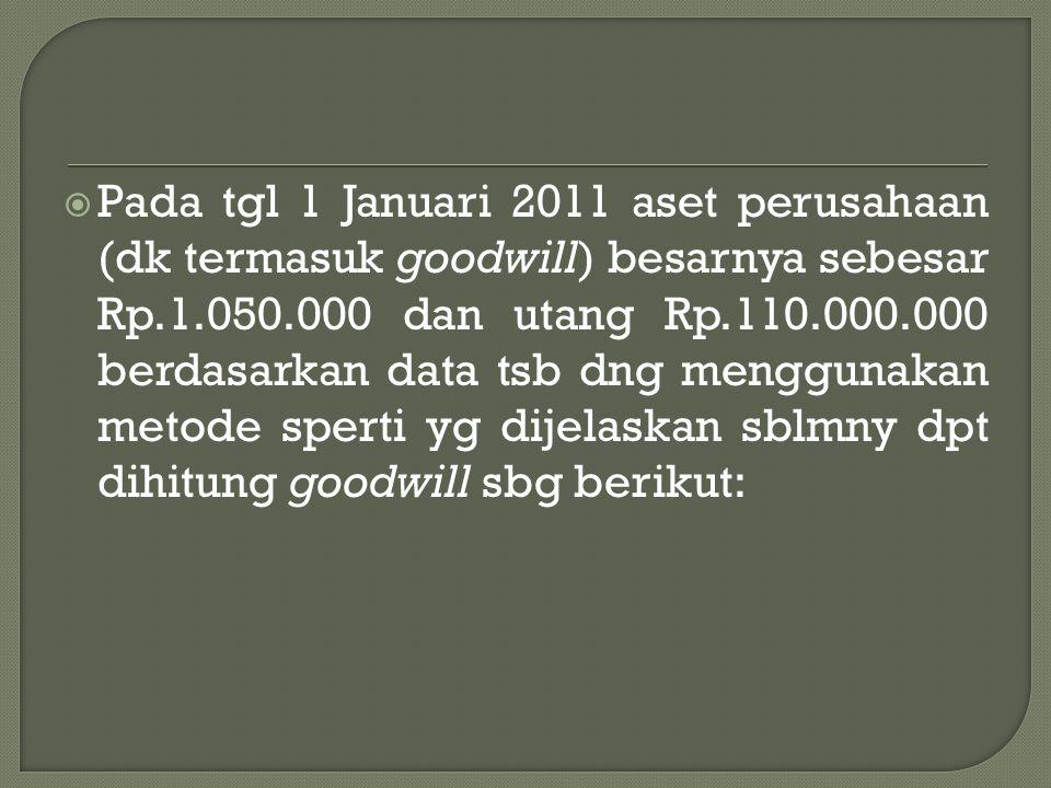 Pada tgl 1 Januari 2011 aset perusahaan (dk termasuk goodwill) besarnya sebesar Rp.1.050.000 dan utang Rp.110.000.000 berdasarkan data tsb dng menggunakan metode sperti yg dijelaskan sblmny dpt dihitung goodwill sbg berikut: