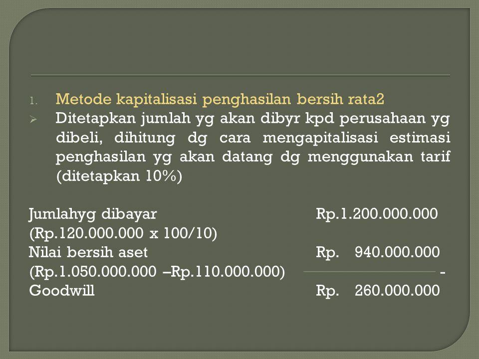 Metode kapitalisasi penghasilan bersih rata2