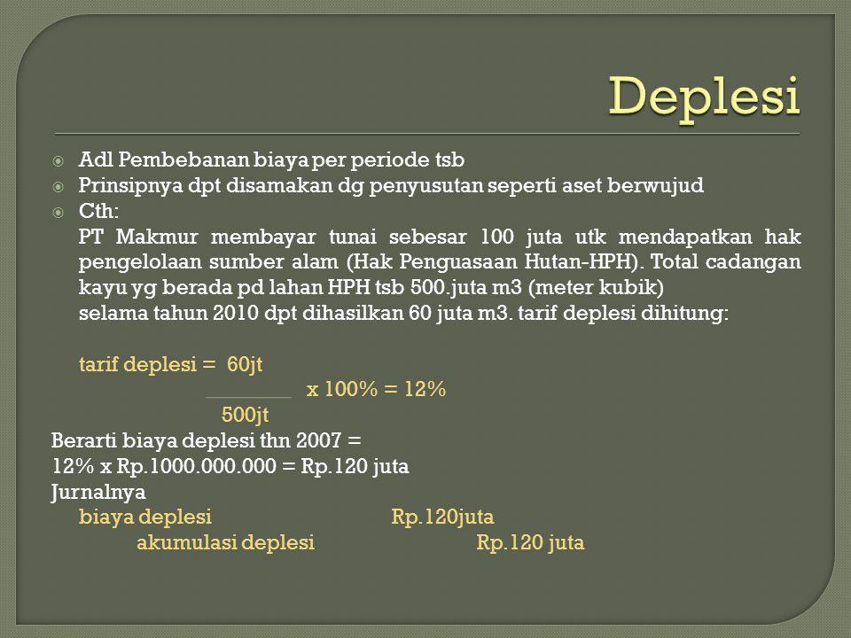 Deplesi Adl Pembebanan biaya per periode tsb