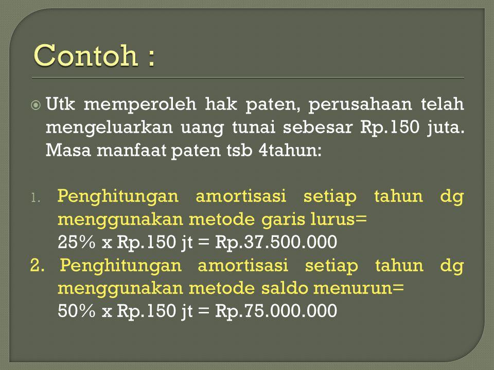 Contoh : Utk memperoleh hak paten, perusahaan telah mengeluarkan uang tunai sebesar Rp.150 juta. Masa manfaat paten tsb 4tahun: