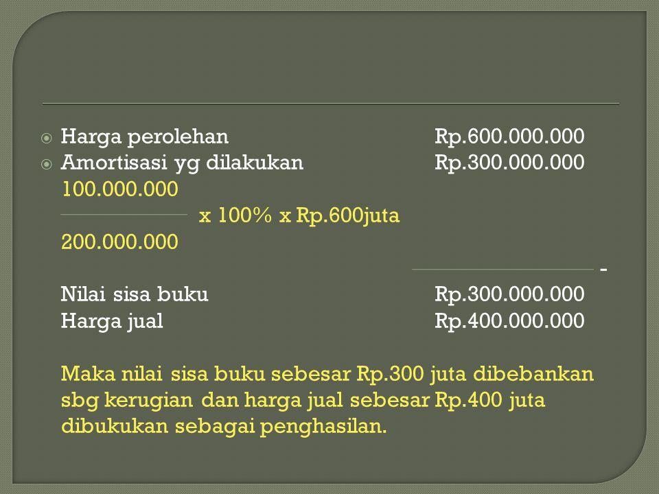 Harga perolehan Rp.600.000.000 Amortisasi yg dilakukan Rp.300.000.000. 100.000.000. x 100% x Rp.600juta.