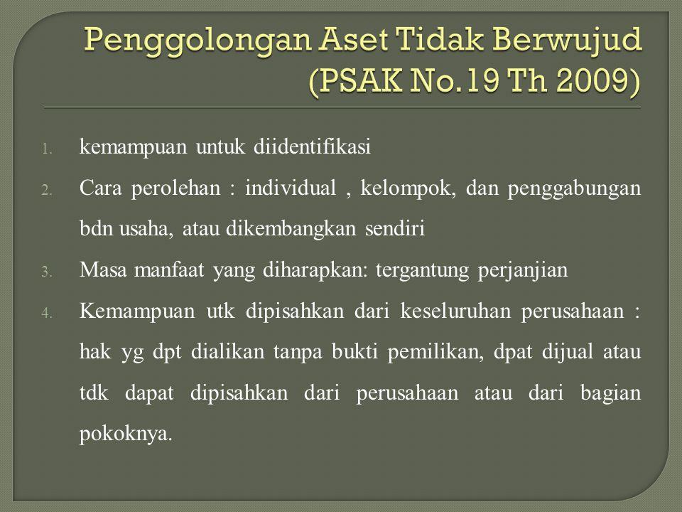 Penggolongan Aset Tidak Berwujud (PSAK No.19 Th 2009)