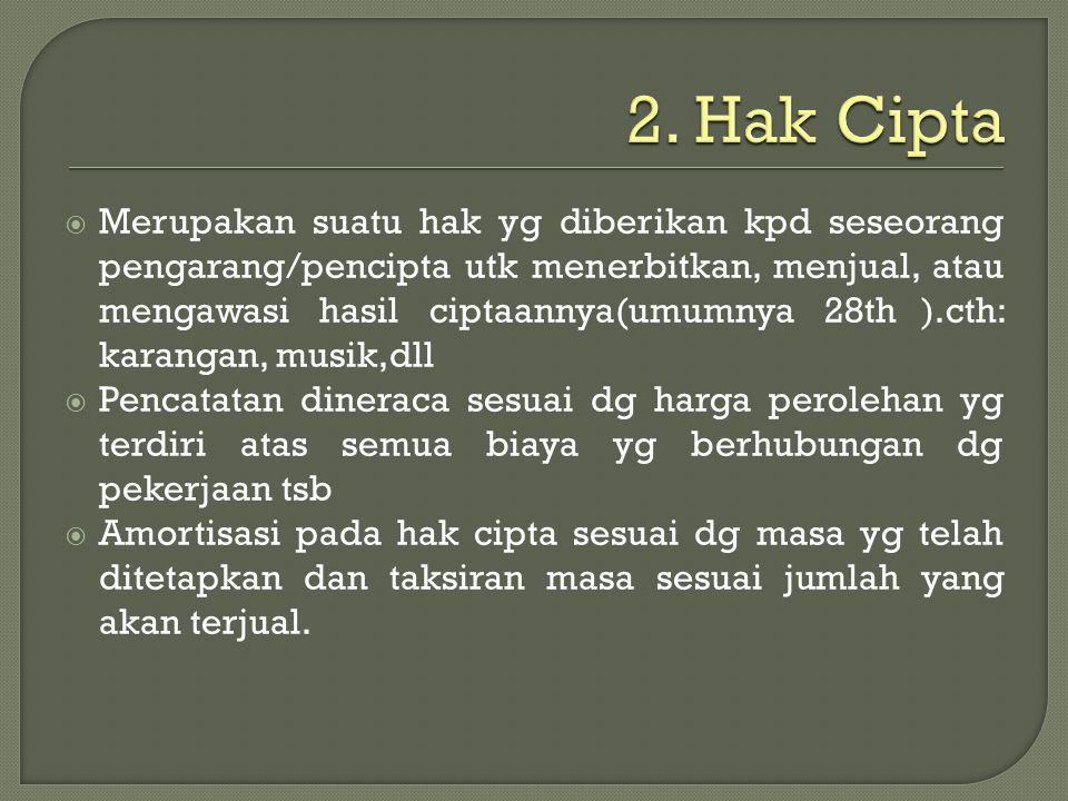 2. Hak Cipta