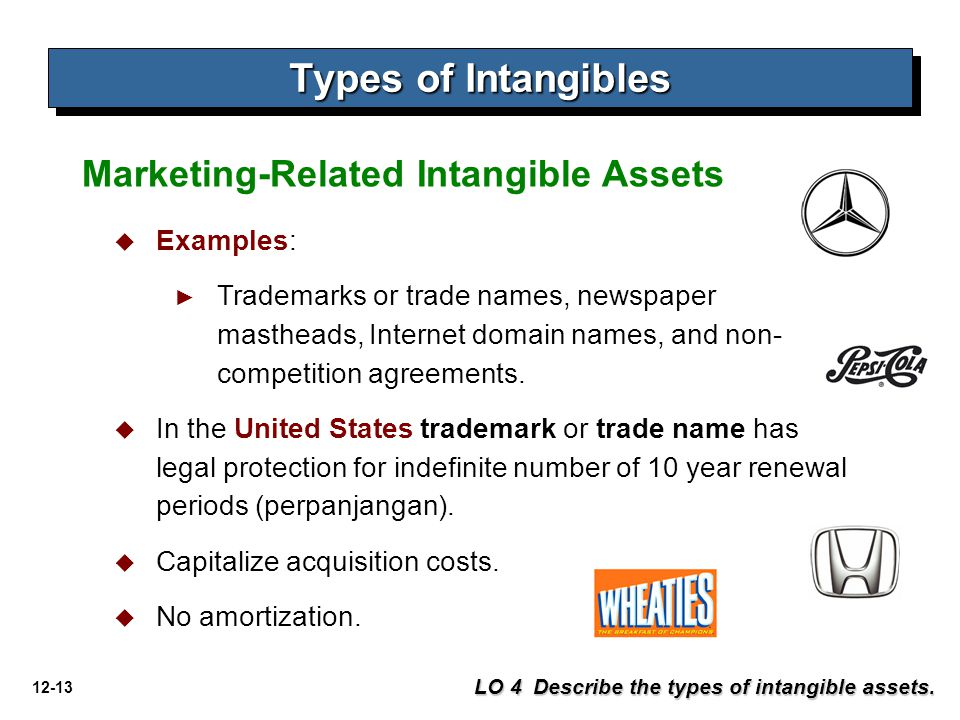 Types of Intangibles Marketing-Related Intangible Assets Examples: