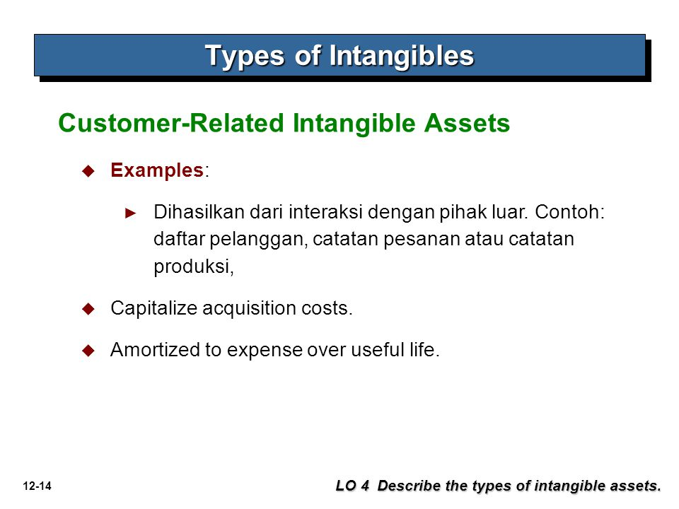 Types of Intangibles Customer-Related Intangible Assets Examples: