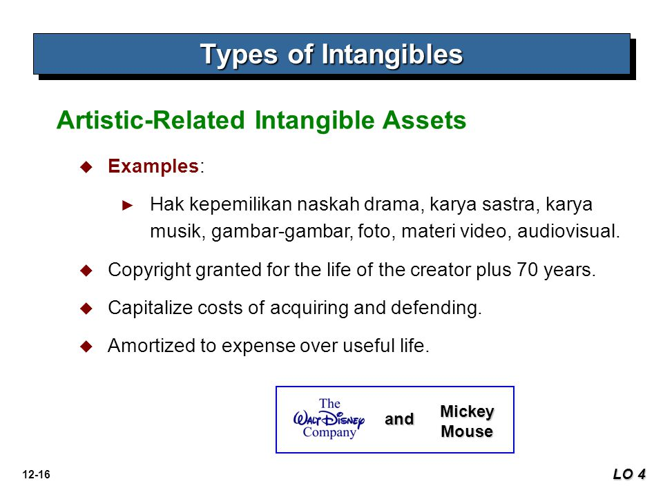 Types of Intangibles Artistic-Related Intangible Assets Examples: