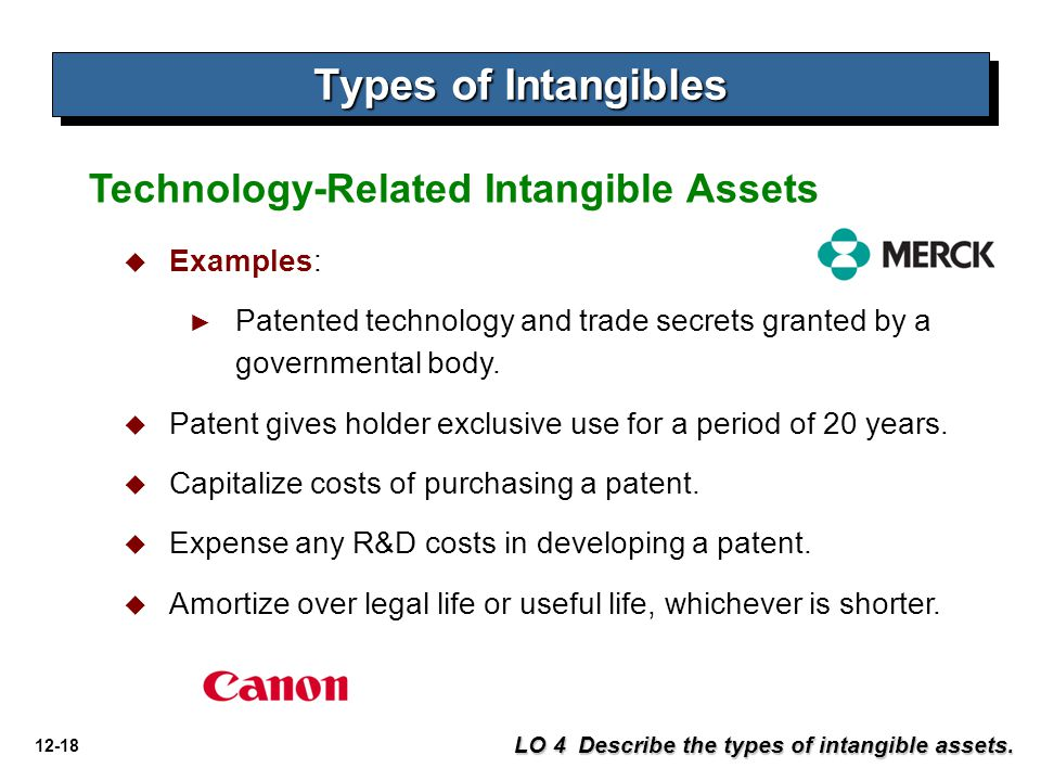 Types of Intangibles Technology-Related Intangible Assets Examples: