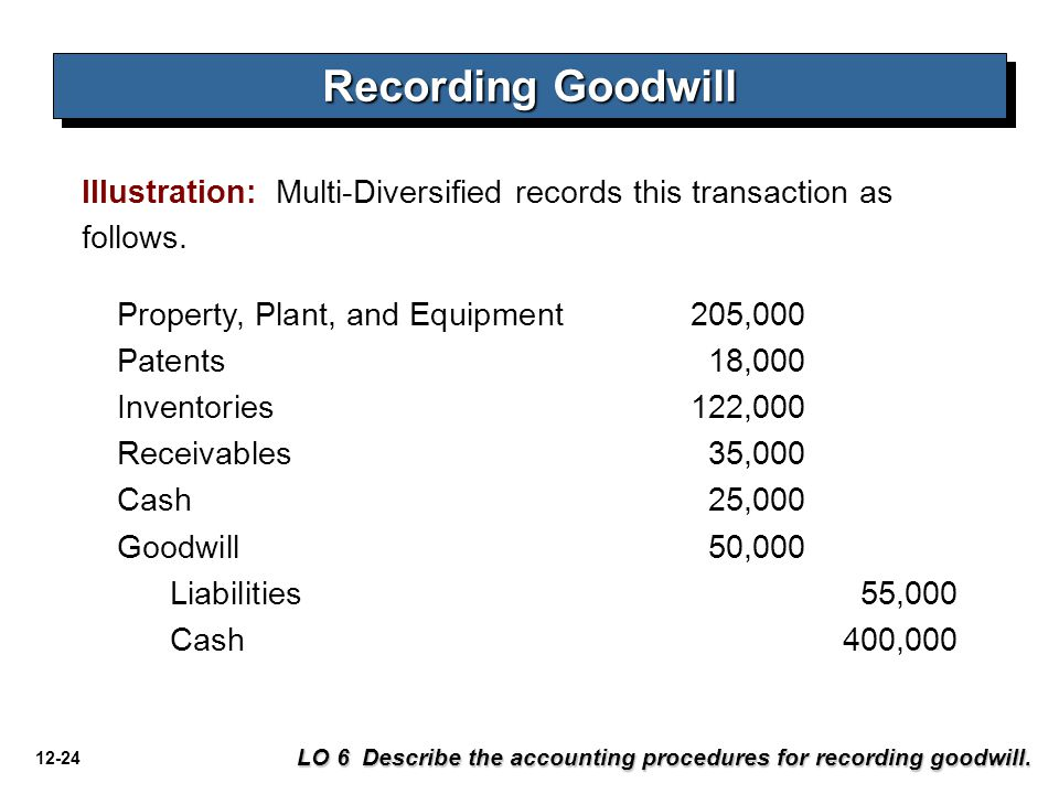 Recording Goodwill Illustration: Multi-Diversified records this transaction as follows. Property, Plant, and Equipment 205,000.