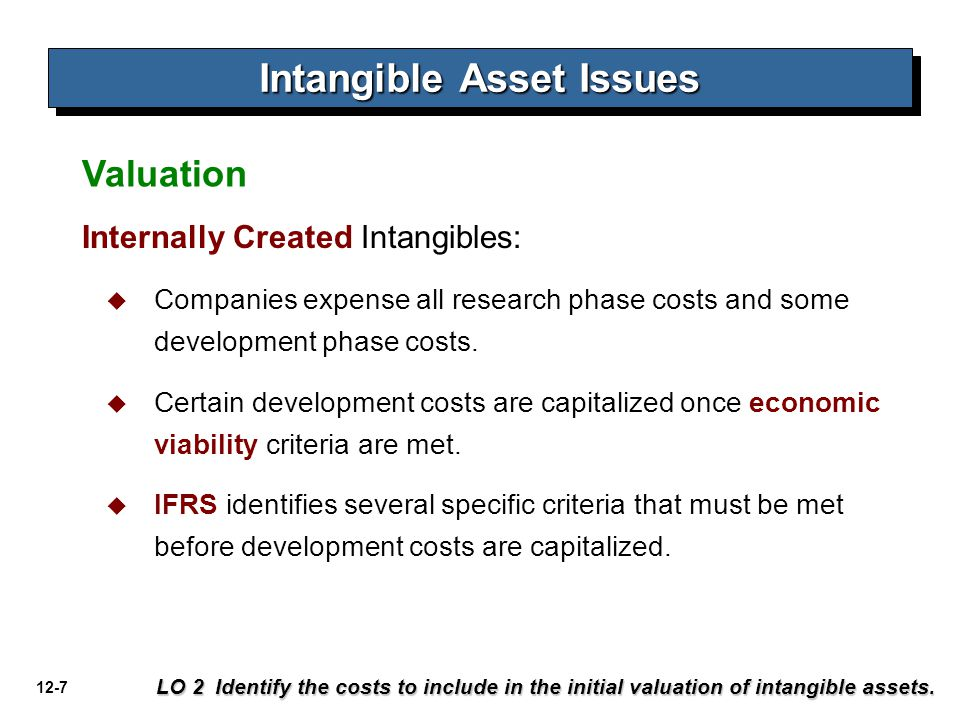 Intangible Asset Issues