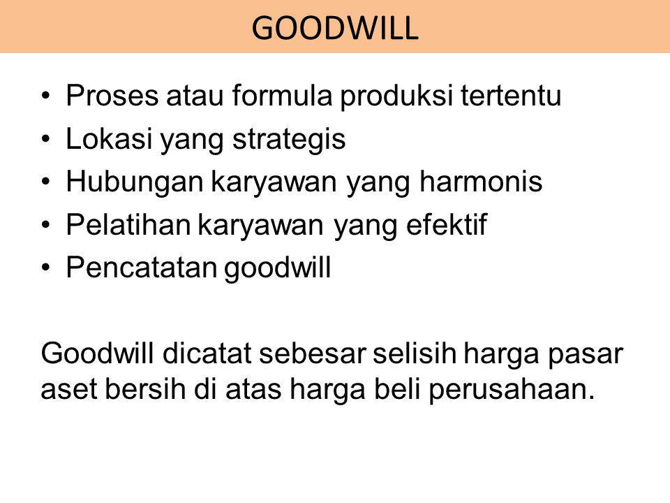 GOODWILL Proses atau formula produksi tertentu Lokasi yang strategis