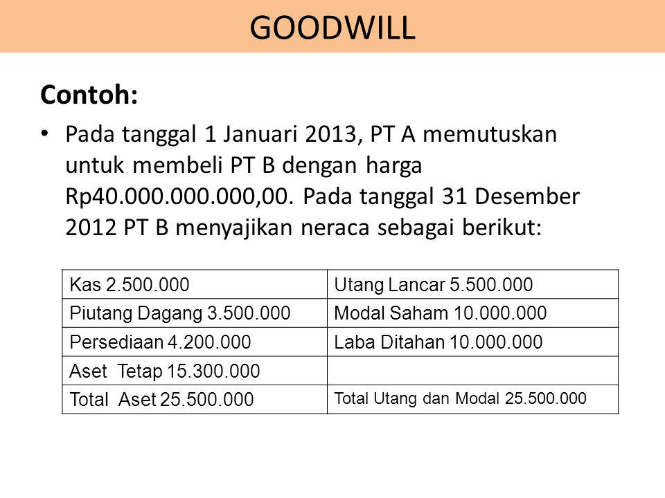 GOODWILL Contoh: