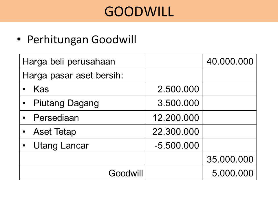 GOODWILL Perhitungan Goodwill Harga beli perusahaan 40.000.000
