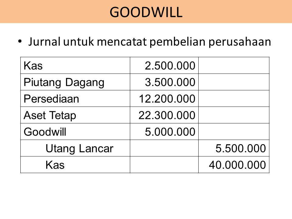 GOODWILL Jurnal untuk mencatat pembelian perusahaan Kas 2.500.000