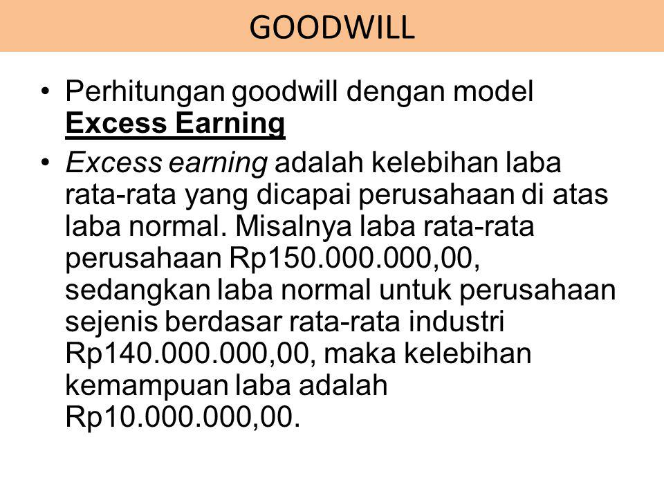 GOODWILL Perhitungan goodwill dengan model Excess Earning