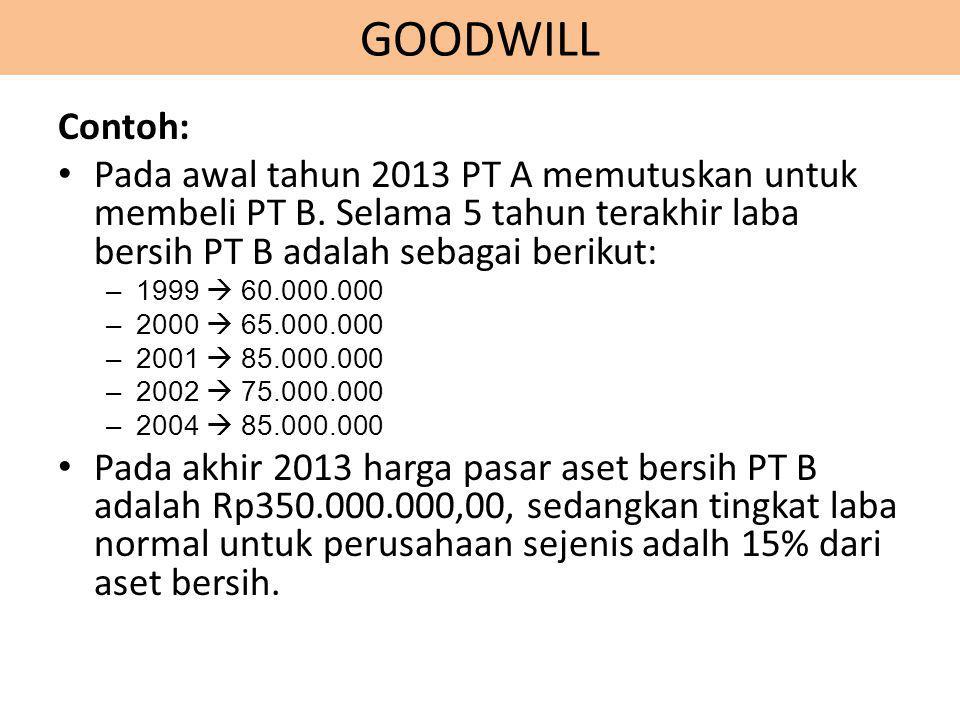 GOODWILL Contoh: Pada awal tahun 2013 PT A memutuskan untuk membeli PT B. Selama 5 tahun terakhir laba bersih PT B adalah sebagai berikut:
