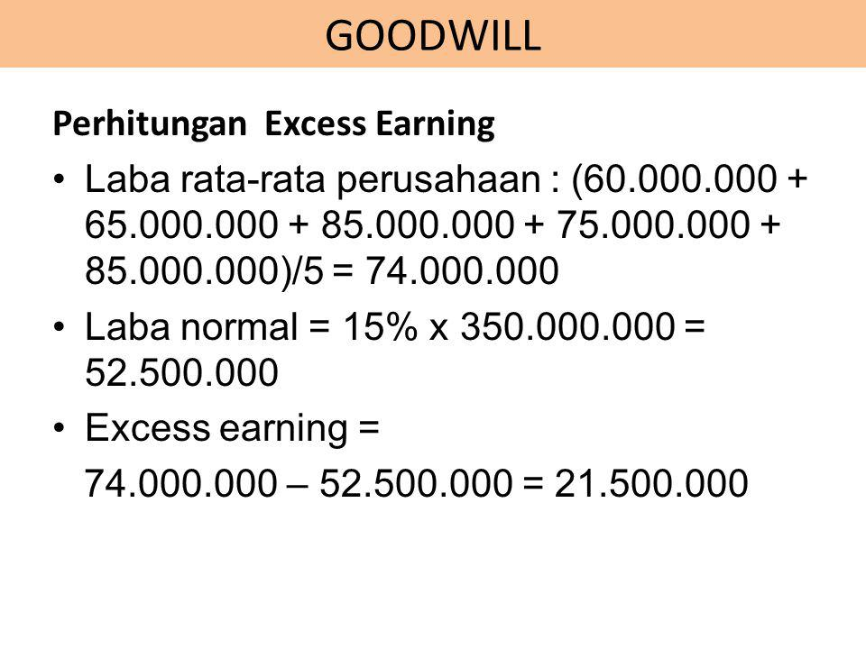 GOODWILL Perhitungan Excess Earning
