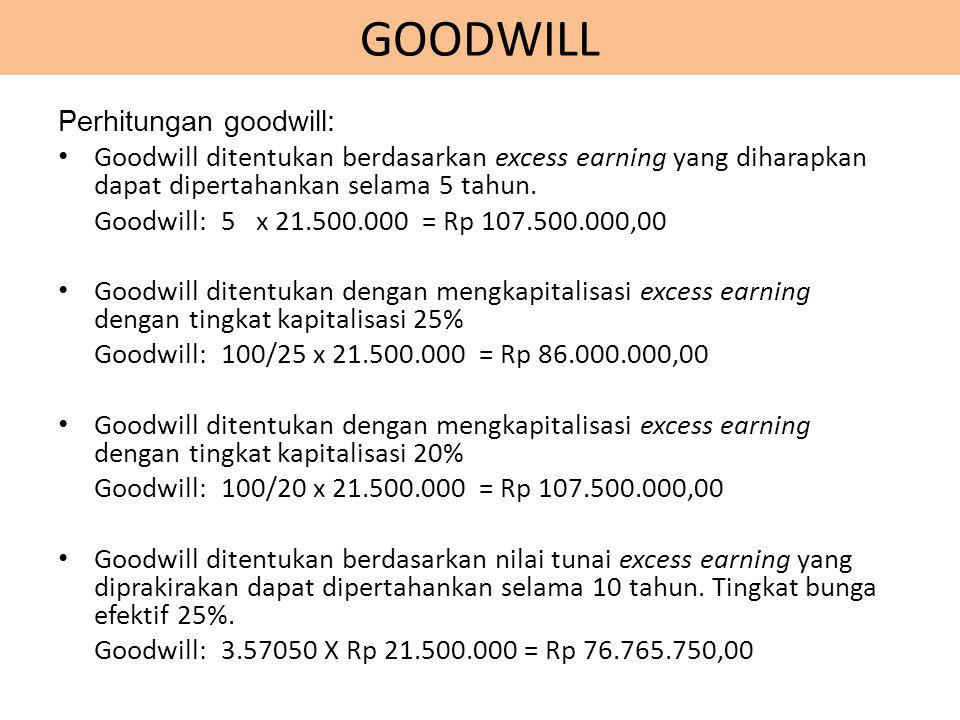 GOODWILL Perhitungan goodwill: