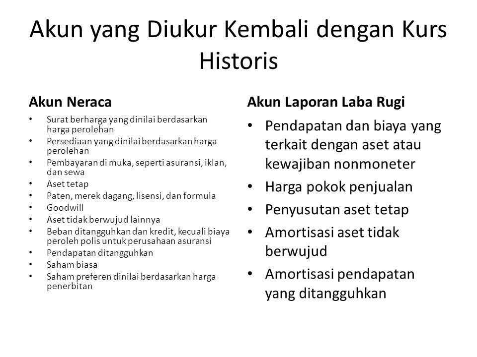 Akun yang Diukur Kembali dengan Kurs Historis