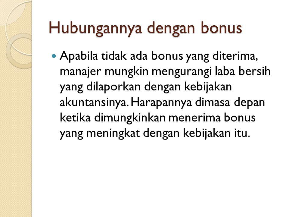 Hubungannya dengan bonus