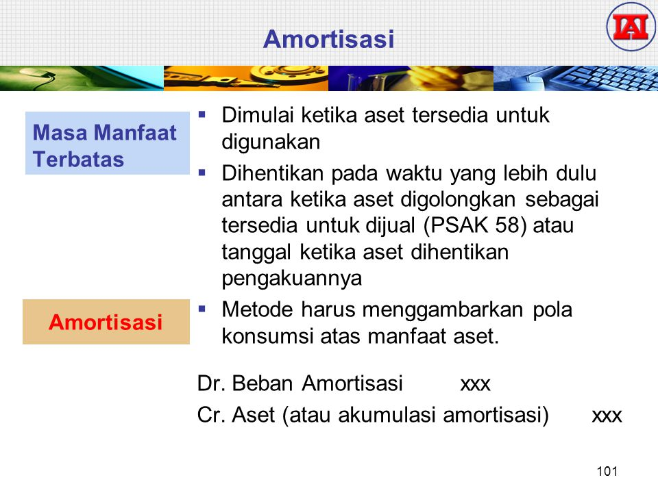 Amortisasi Dimulai ketika aset tersedia untuk digunakan