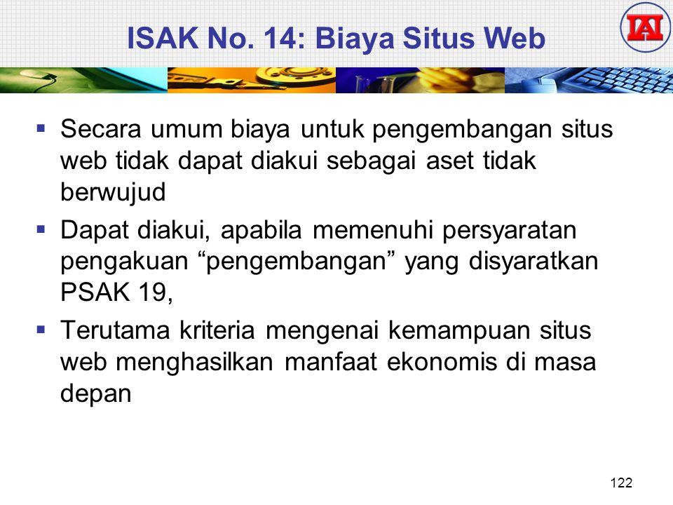 ISAK No. 14: Biaya Situs Web