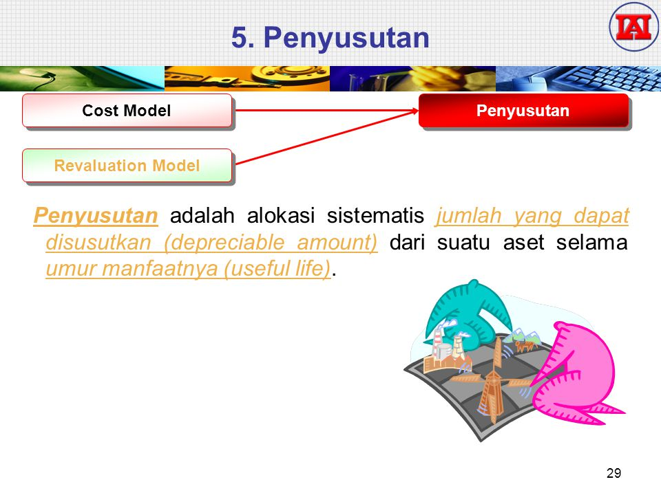 5. Penyusutan Cost Model. Penyusutan. Revaluation Model.