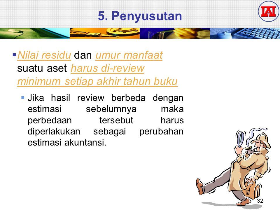 5. Penyusutan Nilai residu dan umur manfaat suatu aset harus di-review minimum setiap akhir tahun buku.