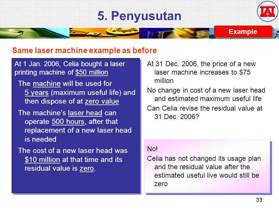 5. Penyusutan Same laser machine example as before