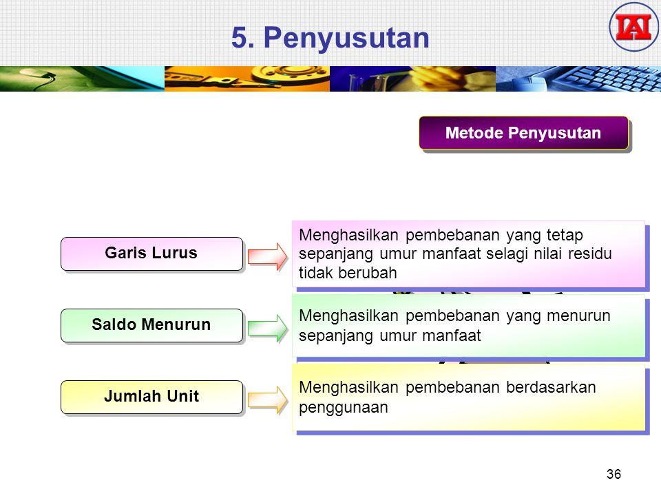 5. Penyusutan Metode Penyusutan