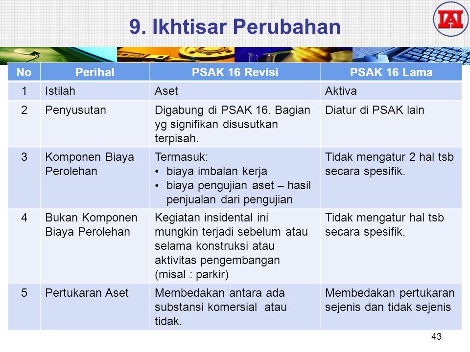 9. Ikhtisar Perubahan No Perihal PSAK 16 Revisi PSAK 16 Lama 1 Istilah