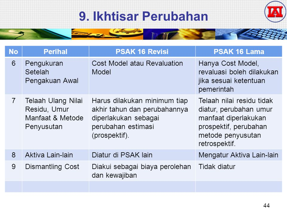 9. Ikhtisar Perubahan No Perihal PSAK 16 Revisi PSAK 16 Lama 6