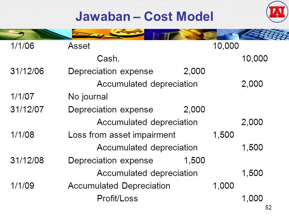 Jawaban – Cost Model