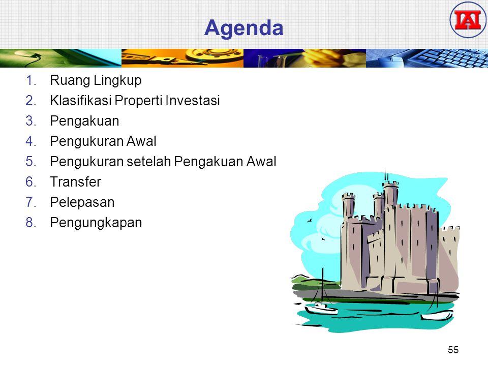 Agenda Ruang Lingkup Klasifikasi Properti Investasi Pengakuan