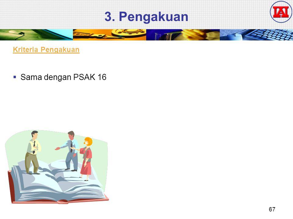 3. Pengakuan Kriteria Pengakuan Sama dengan PSAK 16