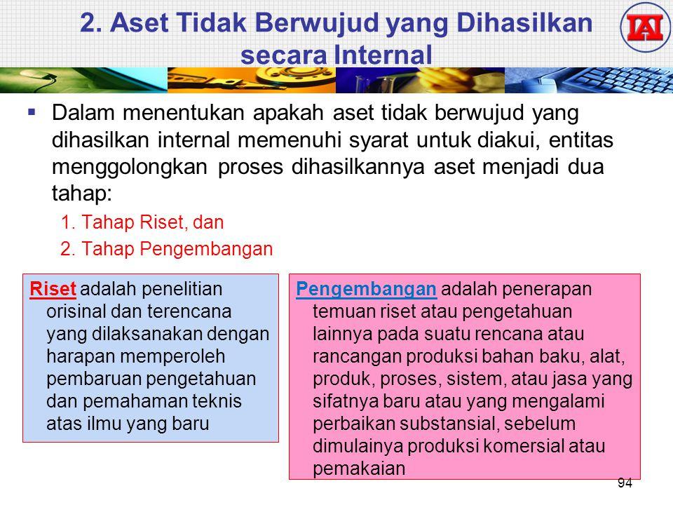 2. Aset Tidak Berwujud yang Dihasilkan secara Internal