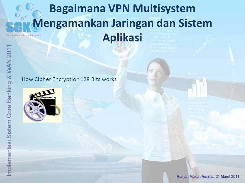 Bagaimana VPN Multisystem Mengamankan Jaringan dan Sistem Aplikasi