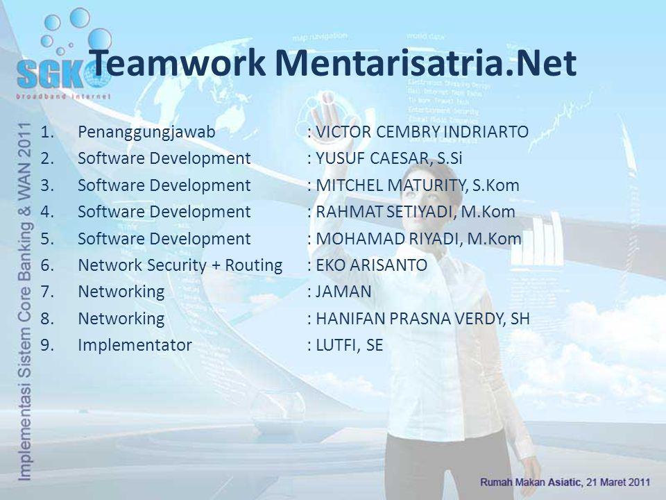 Teamwork Mentarisatria.Net