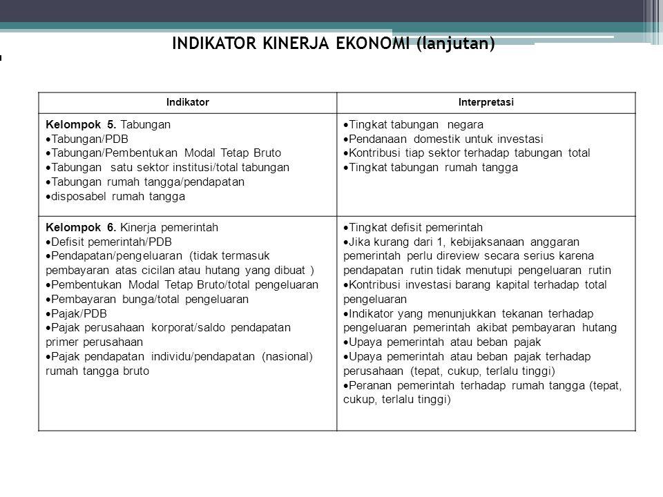 INDIKATOR KINERJA EKONOMI (lanjutan)
