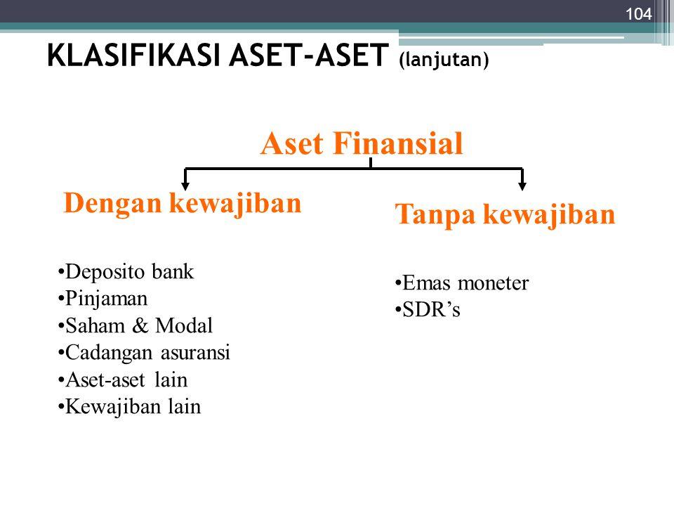 KLASIFIKASI ASET-ASET (lanjutan)