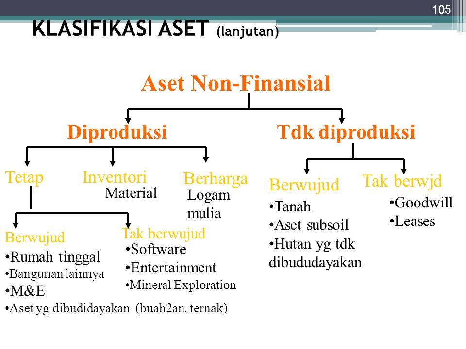 KLASIFIKASI ASET (lanjutan)