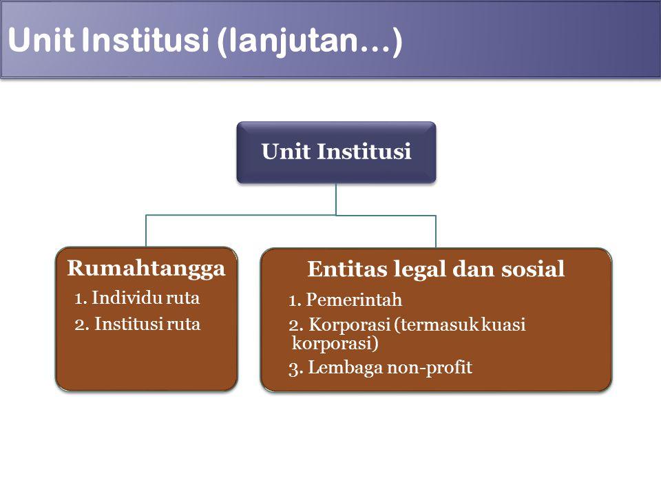 Unit Institusi (lanjutan…)