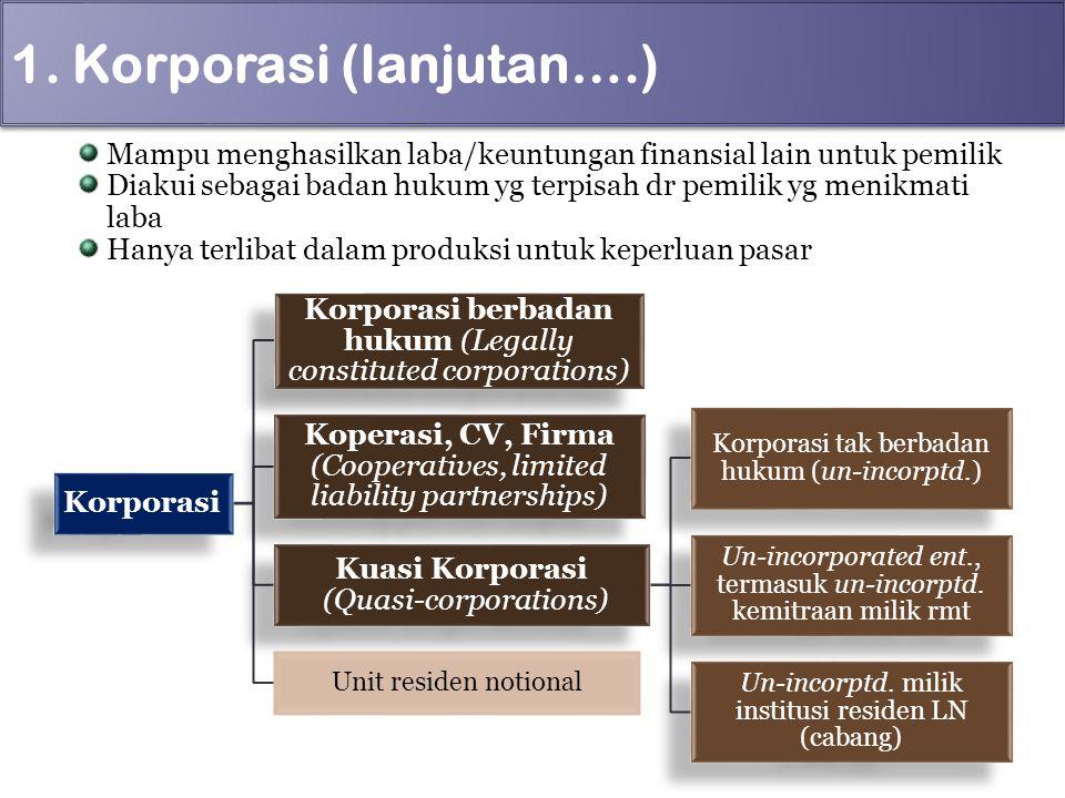 1. Korporasi (lanjutan….)